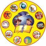 Центр дополнительного образования для детей Октябрьского района города Сарат Profile Picture