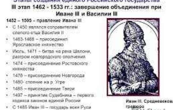 Создание единого русского государства реферат 8253