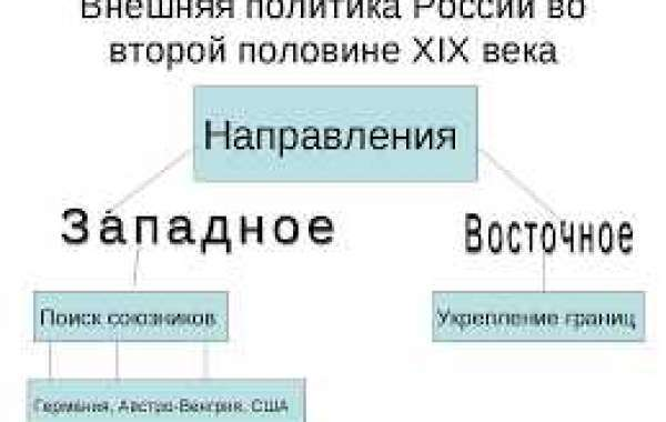 Россия в первой половине 19 века реферат 6668
