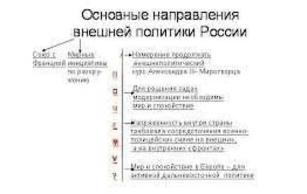 Доклад о политике россии 7010