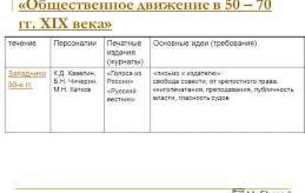 Народничество в россии эссе 8572