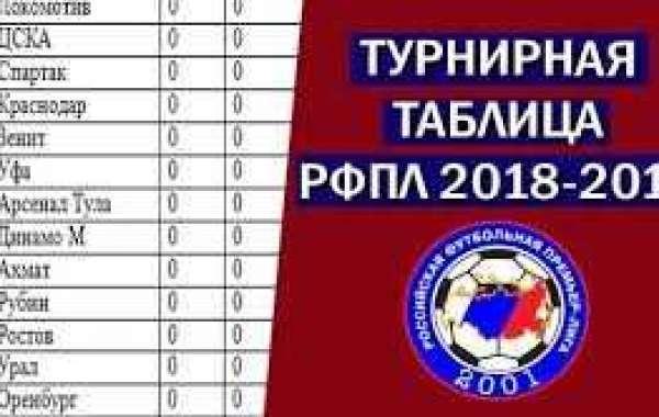 Таблица РФПЛ 2018-2019: переходы, трансферы, матчи, команды, календарь, расписание игр