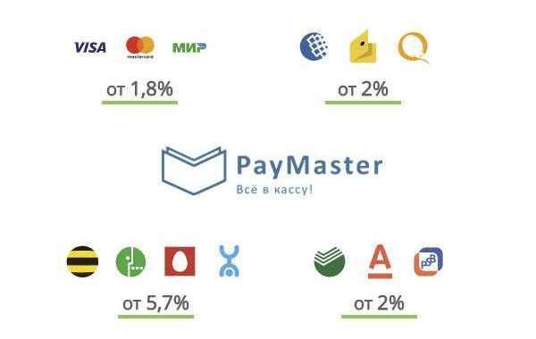 Paymaster - ваш надежный помощник в бизнесе