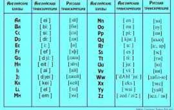 Русский и английский алфавит детям - транскрипция, сколько ...